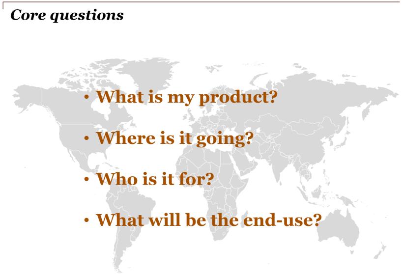 core questions