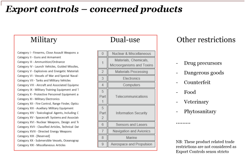 Export controls_concerned products_new