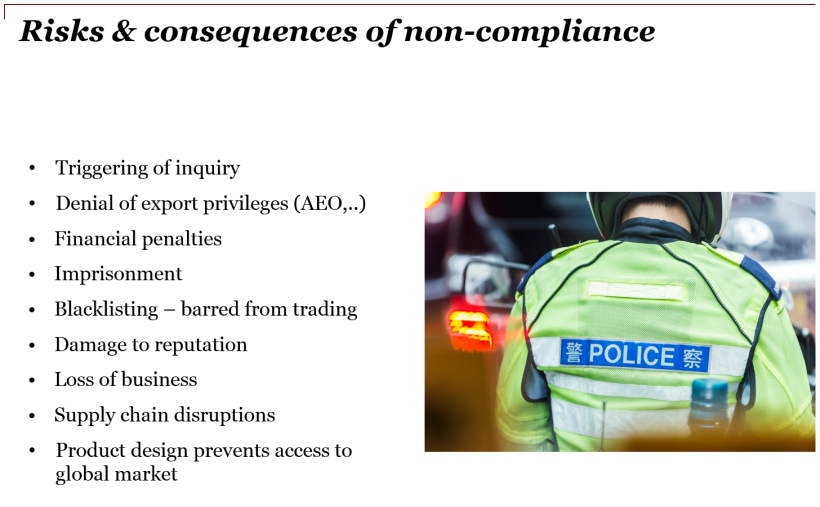 Risks & Consequences of non-compliance