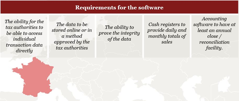 France Anti Fraud Vat Software Requires As From 1st January 2018